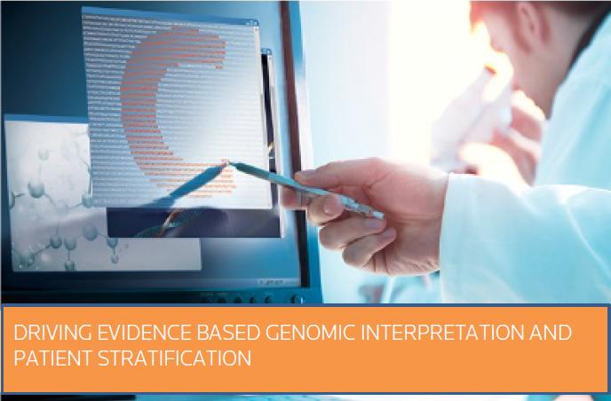 Precision Medicine Intelligence Banner